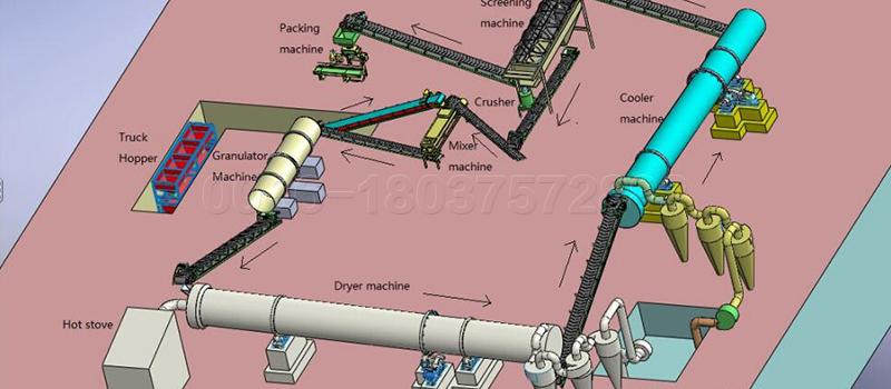 Complete waste to fertilizer production line