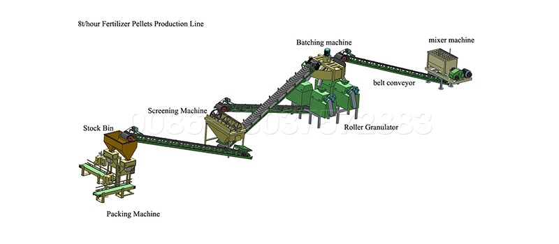 Main equipment in granular manure production line