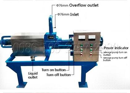 Solid-liquid separation equipment